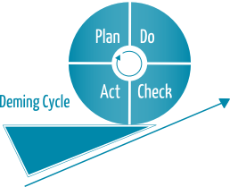 Deming-Cycle-Graphic