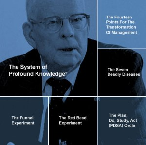 Deming theories